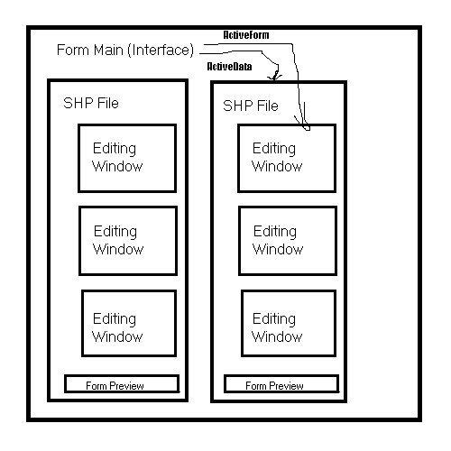 New Data Structure.jpg